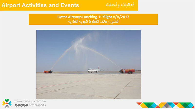 sohar-airport-facts-3