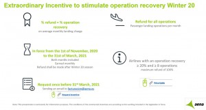 Extraordinary-incentive-operation-recovery-W20