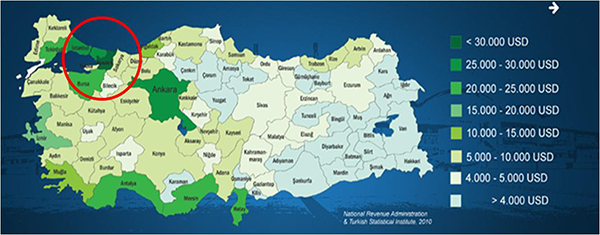 Istanbul Catchment