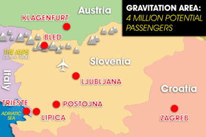 Airport Ljubljana Catchment map