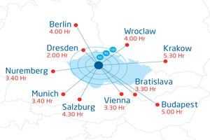 Prague Airport catchment