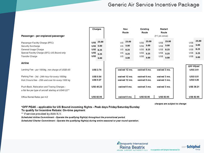 aruba-generic-air-service-big