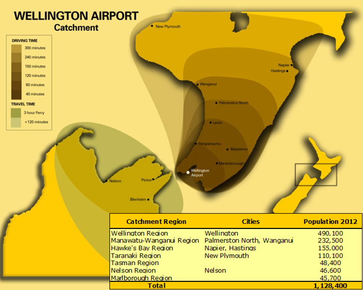 Wellington Airport (WLG) | Unserved Routes in the Route Shop
