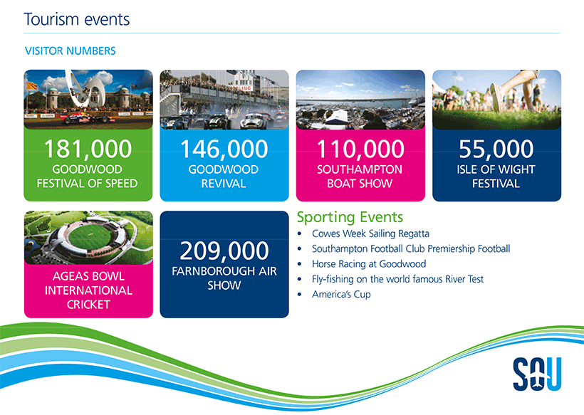 Southampton major events