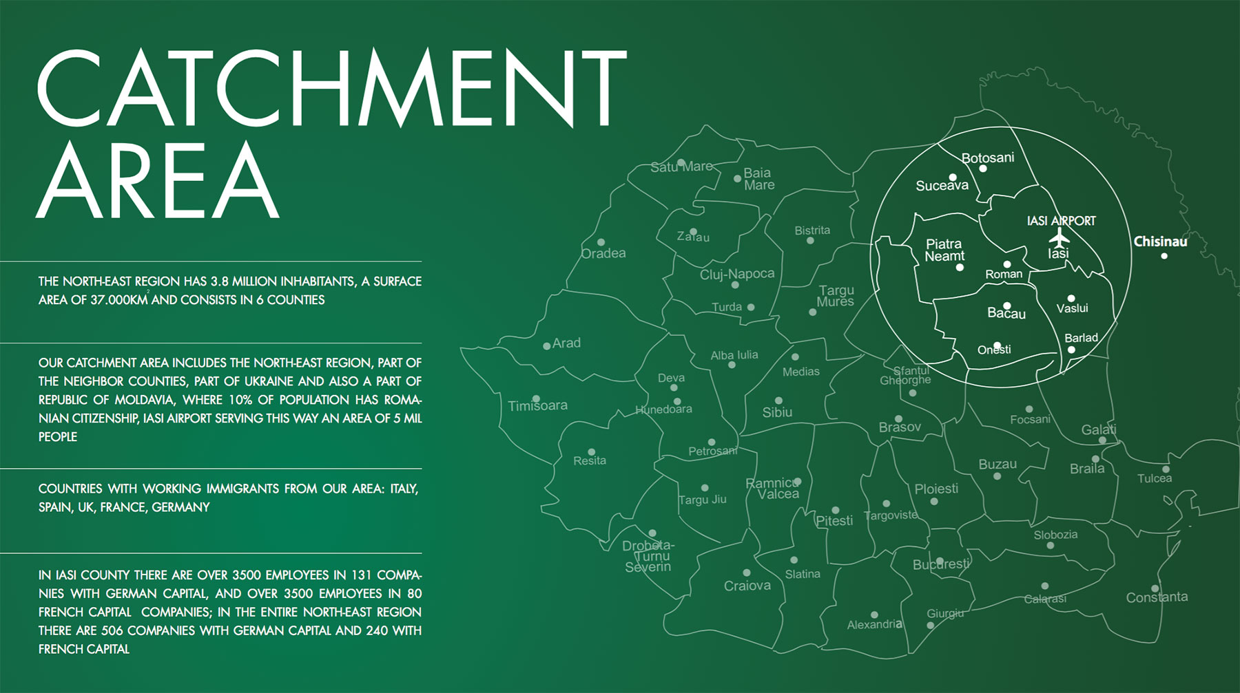 Iasi catchement map